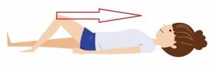 産後エクササイズ 尿漏れ予防と改善 下腹部筋