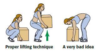 Posture 4